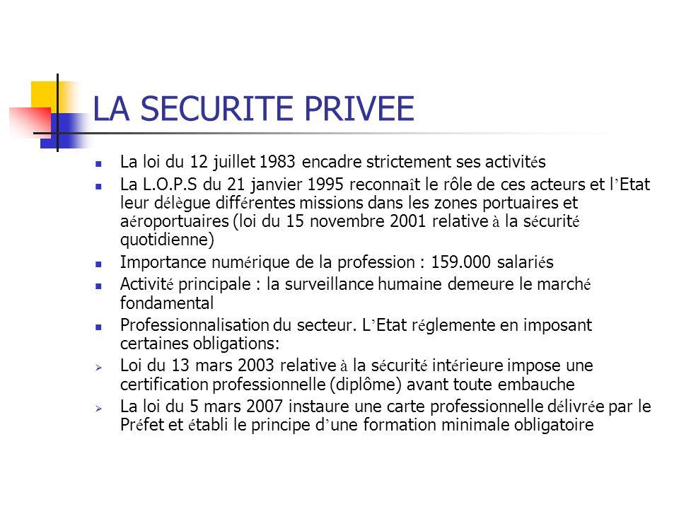 LA SECURITE PRIVEE La loi du 12 juillet 1983 encadre strictement ses activit é s La L.O.P.S du 21 janvier 1995 reconna î t le rôle de ces acteurs et l