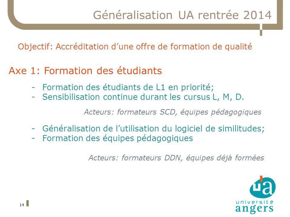 14 Généralisation UA rentrée 2014 Objectif: Accréditation dune offre de formation de qualité -Formation des étudiants de L1 en priorité; -Sensibilisat