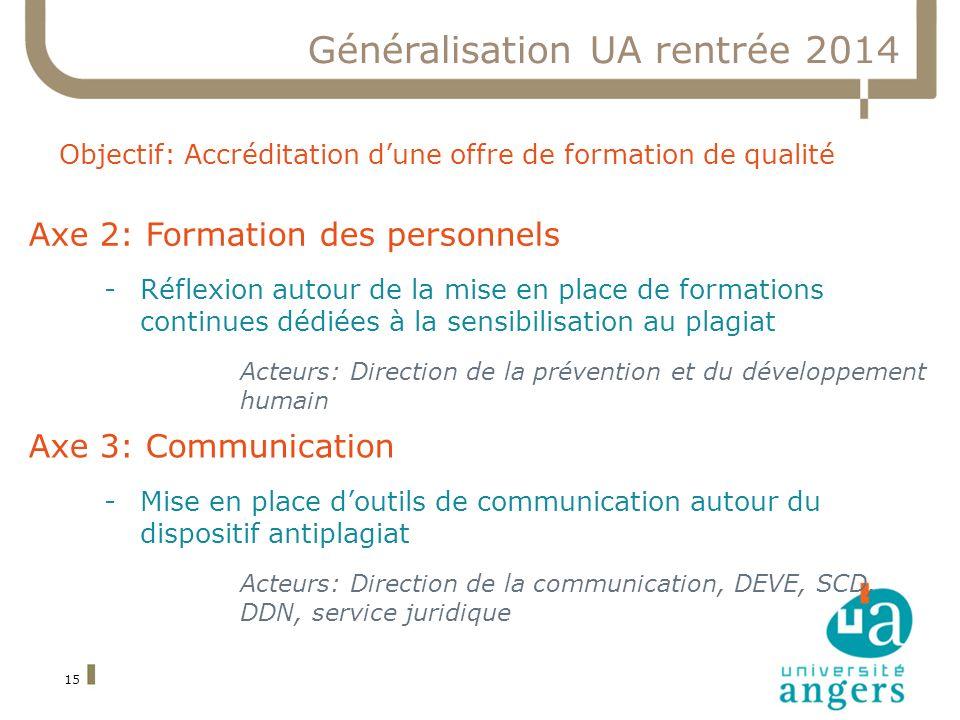 15 Généralisation UA rentrée 2014 Objectif: Accréditation dune offre de formation de qualité -Réflexion autour de la mise en place de formations conti