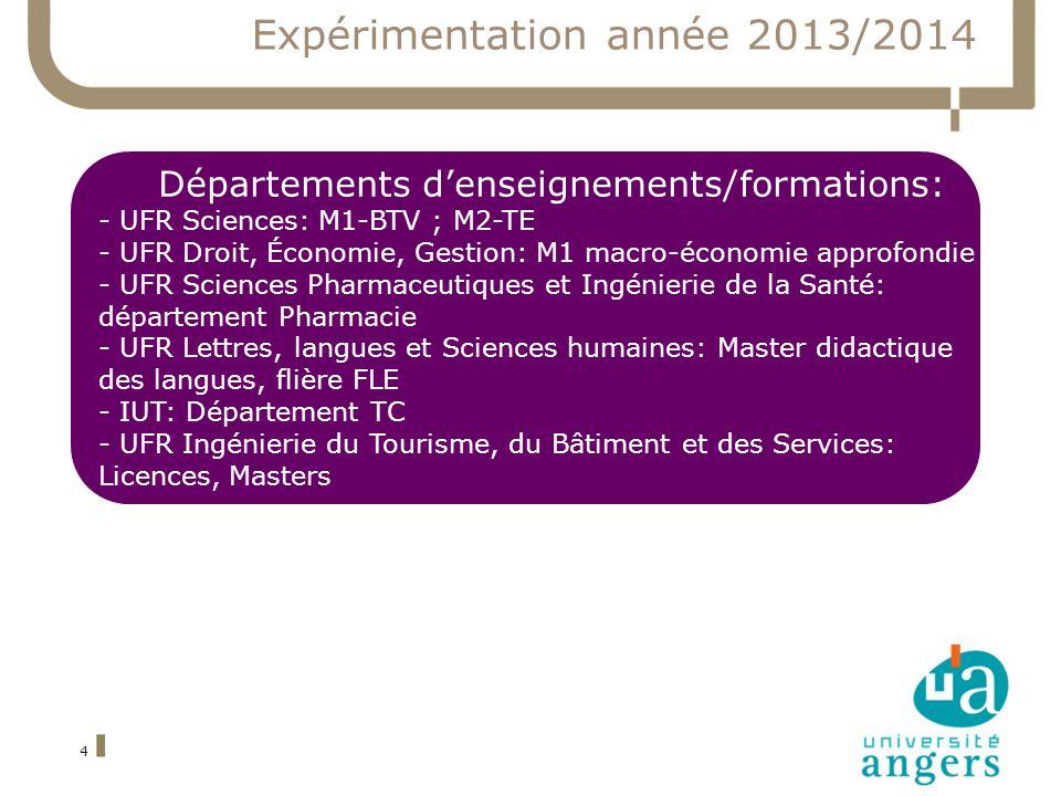 Expérimentation année 2013/2014 4 Départements denseignements/formations: - UFR Sciences: M1-BTV ; M2-TE - UFR Droit, Économie, Gestion: M1 macro-écon