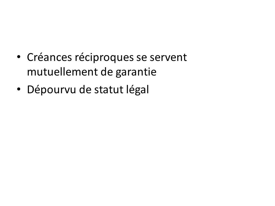 Créances réciproques se servent mutuellement de garantie Dépourvu de statut légal