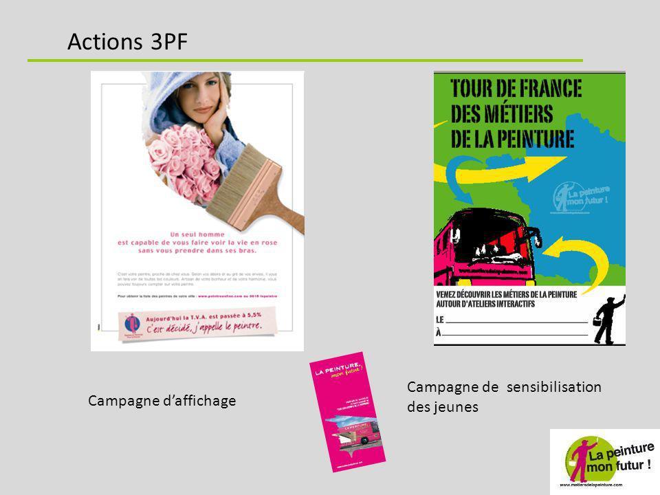 Actions 3PF Campagne daffichage Campagne de sensibilisation des jeunes