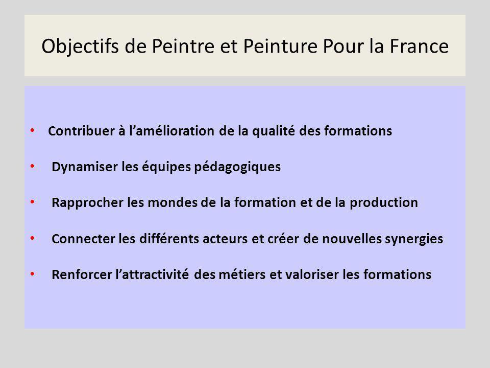 Objectifs de Peintre et Peinture Pour la France Contribuer à lamélioration de la qualité des formations Dynamiser les équipes pédagogiques Rapprocher