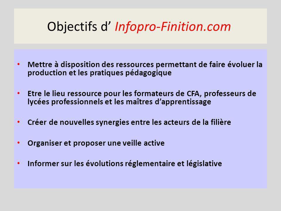 Objectifs d Infopro-Finition.com Mettre à disposition des ressources permettant de faire évoluer la production et les pratiques pédagogique Etre le li