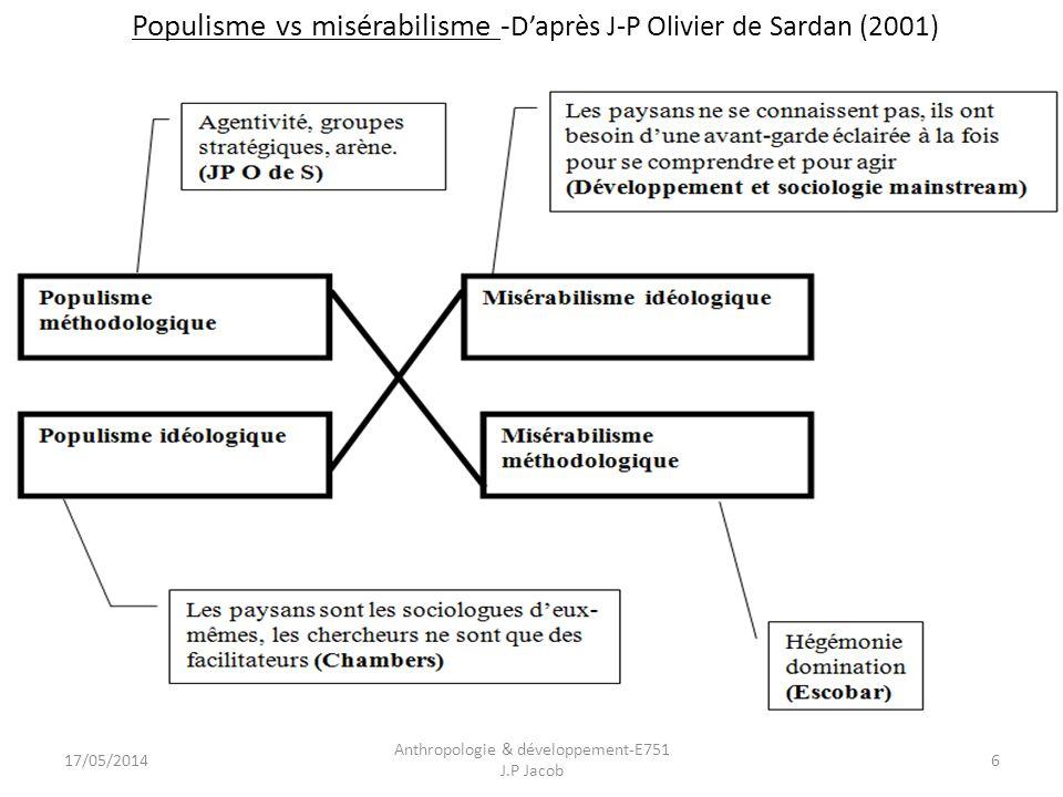 Populisme vs misérabilisme - Daprès J-P Olivier de Sardan (2001) 17/05/2014 Anthropologie & développement-E751 J.P Jacob 6