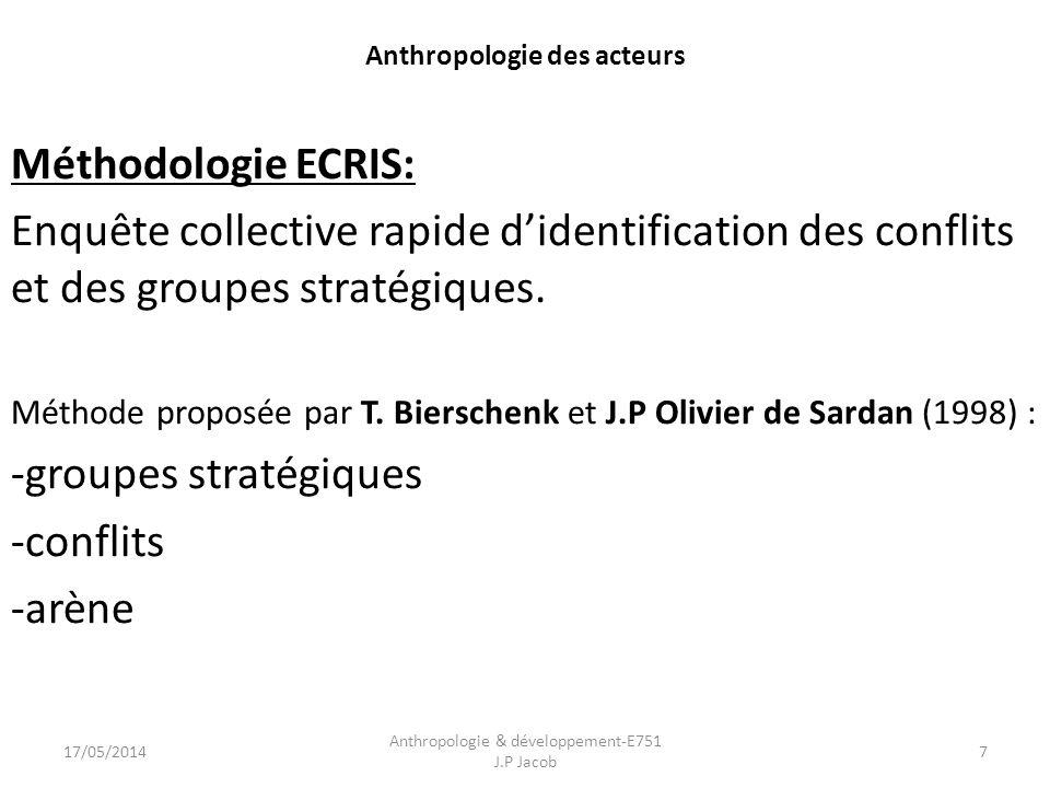 Anthropologie des acteurs Méthodologie ECRIS: Enquête collective rapide didentification des conflits et des groupes stratégiques.