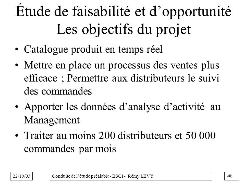22/10/0310Conduite de létude préalable - ESGI - Rémy LEVY Étude de faisabilité et dopportunité Les objectifs du projet Catalogue produit en temps réel