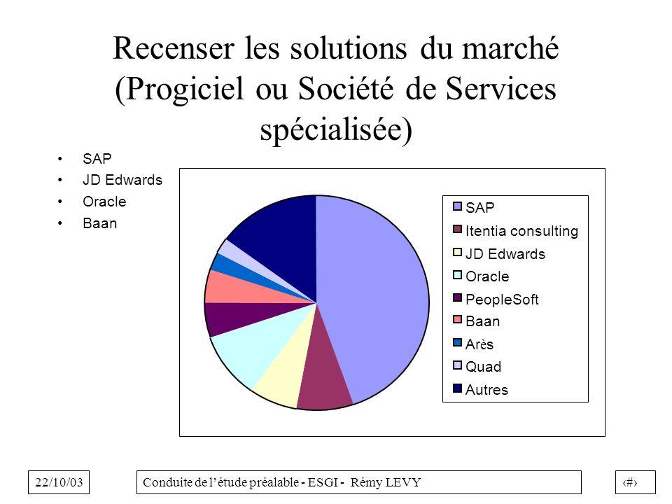 22/10/0315Conduite de létude préalable - ESGI - Rémy LEVY Recenser les solutions du marché (Progiciel ou Société de Services spécialisée) SAP JD Edwar