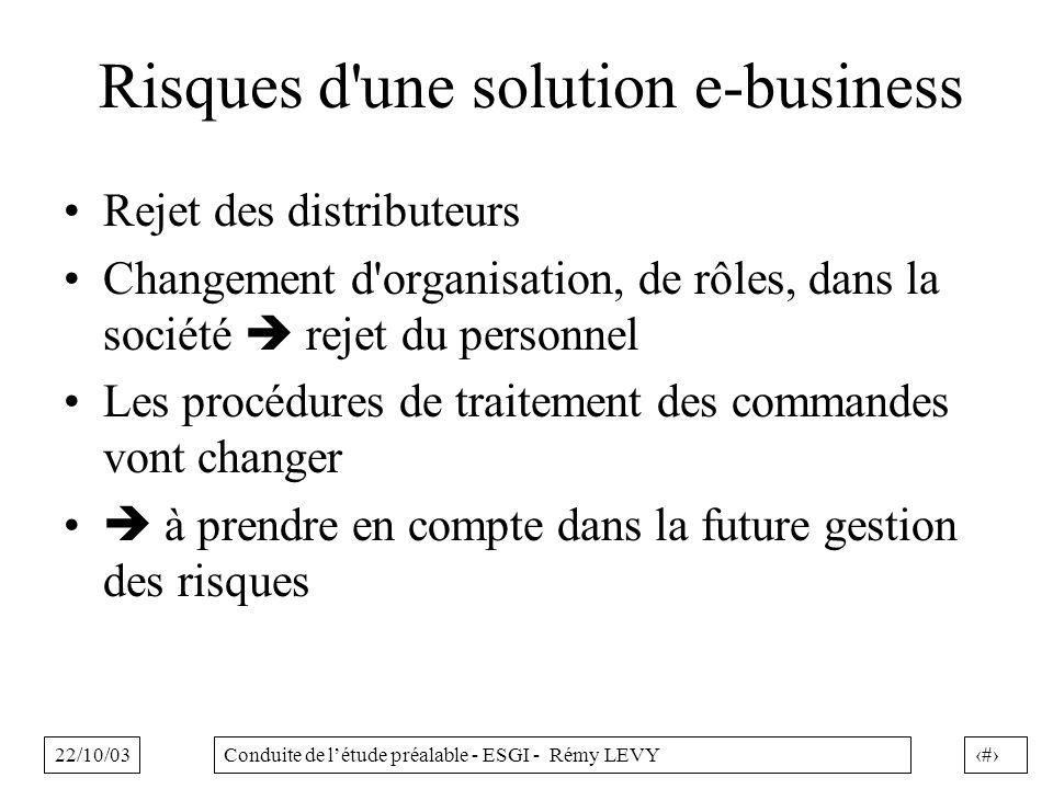 22/10/0320Conduite de létude préalable - ESGI - Rémy LEVY Risques d'une solution e-business Rejet des distributeurs Changement d'organisation, de rôle