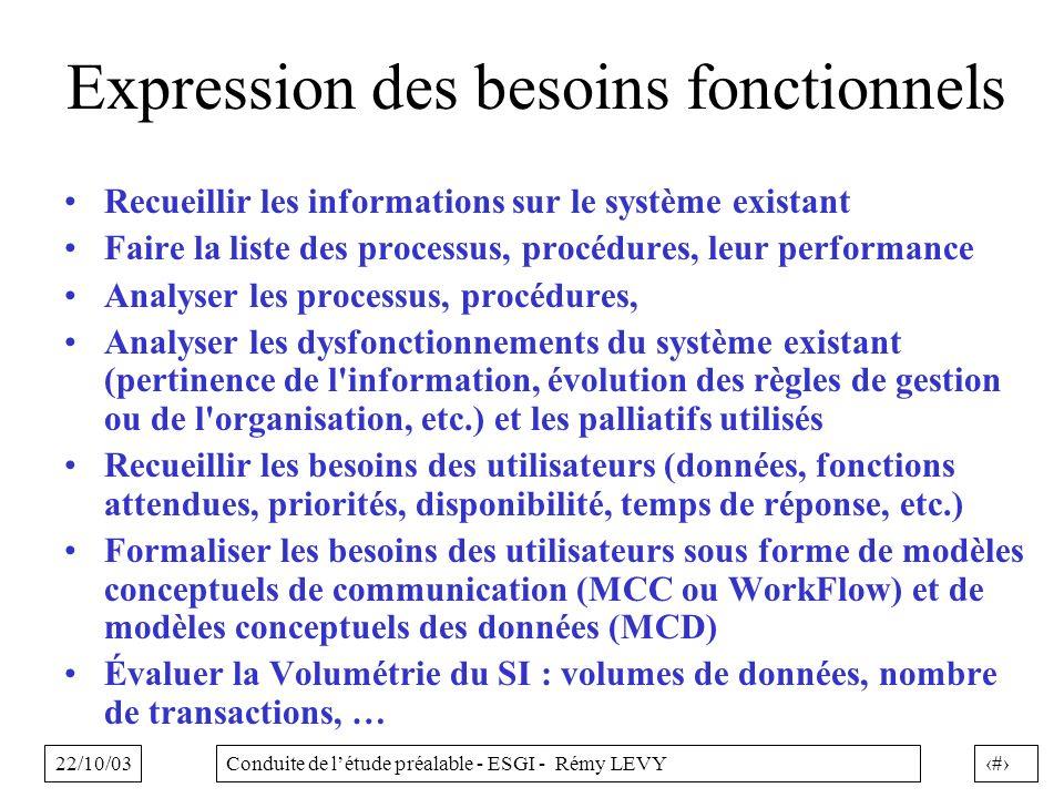 22/10/0322Conduite de létude préalable - ESGI - Rémy LEVY Expression des besoins fonctionnels Recueillir les informations sur le système existant Fair