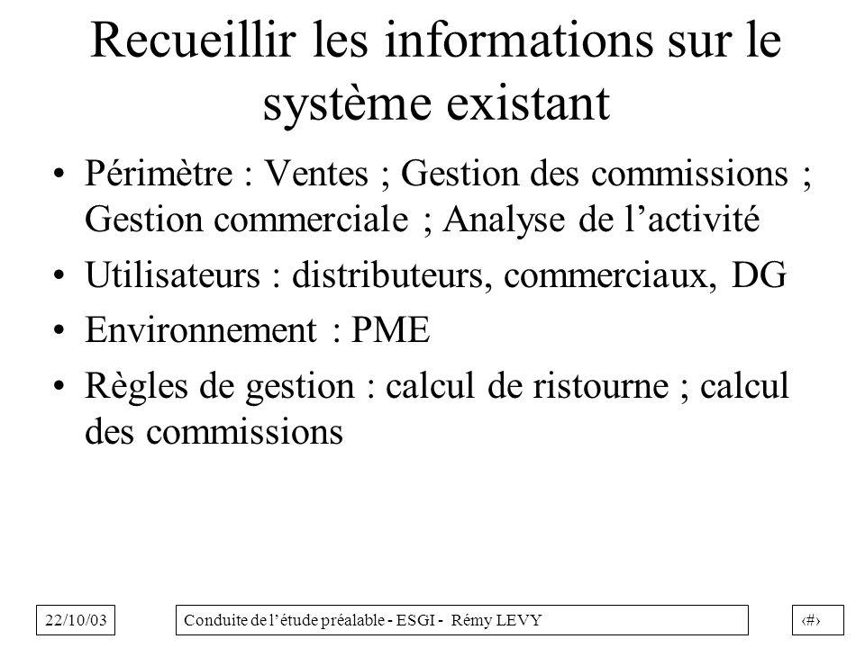22/10/0323Conduite de létude préalable - ESGI - Rémy LEVY Recueillir les informations sur le système existant Périmètre : Ventes ; Gestion des commiss