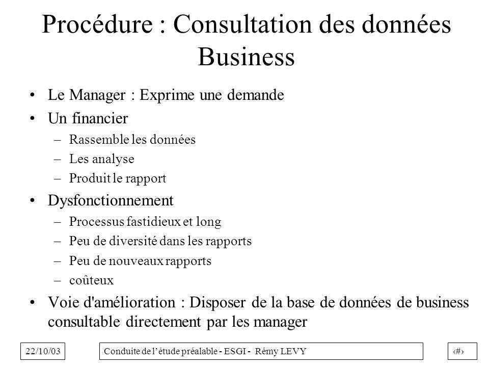 22/10/0326Conduite de létude préalable - ESGI - Rémy LEVY Procédure : Consultation des données Business Le Manager : Exprime une demande Un financier