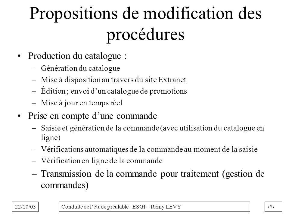 22/10/0328Conduite de létude préalable - ESGI - Rémy LEVY Propositions de modification des procédures Production du catalogue : –Génération du catalog