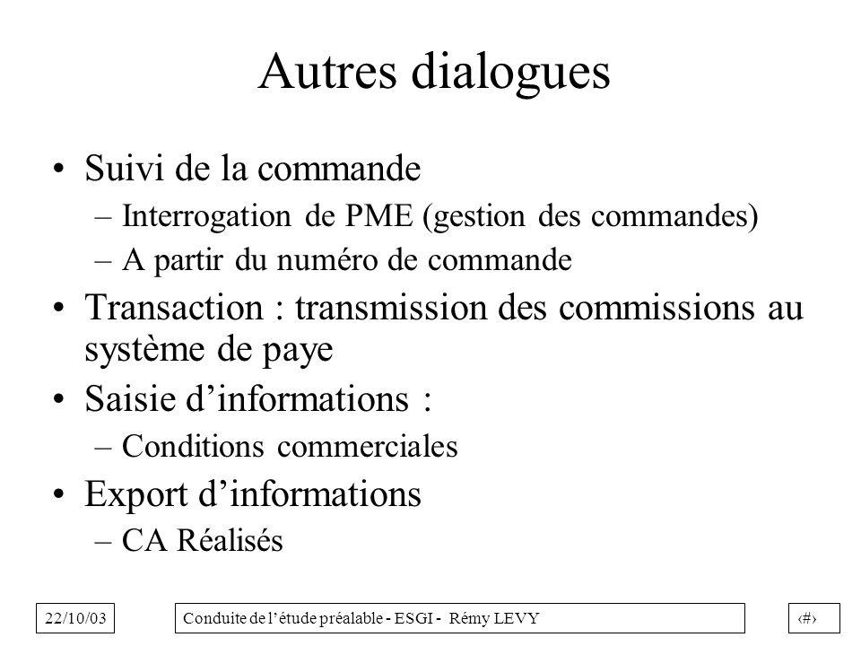 22/10/0329Conduite de létude préalable - ESGI - Rémy LEVY Autres dialogues Suivi de la commande –Interrogation de PME (gestion des commandes) –A parti