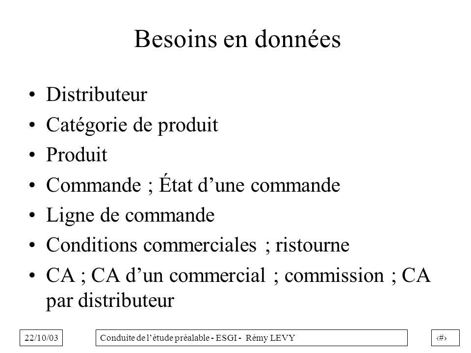 22/10/0332Conduite de létude préalable - ESGI - Rémy LEVY Besoins en données Distributeur Catégorie de produit Produit Commande ; État dune commande L