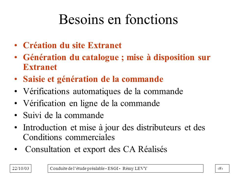 22/10/0334Conduite de létude préalable - ESGI - Rémy LEVY Besoins en fonctions Création du site Extranet Génération du catalogue ; mise à disposition