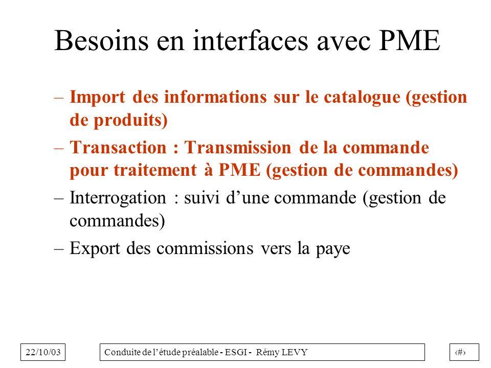 22/10/0335Conduite de létude préalable - ESGI - Rémy LEVY Besoins en interfaces avec PME –Import des informations sur le catalogue (gestion de produit