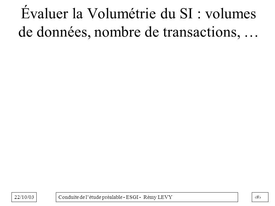 22/10/0336Conduite de létude préalable - ESGI - Rémy LEVY Évaluer la Volumétrie du SI : volumes de données, nombre de transactions, …