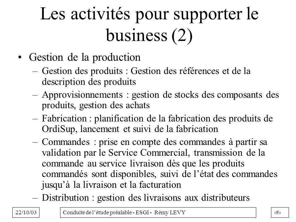 22/10/0327Conduite de létude préalable - ESGI - Rémy LEVY Besoins des utilisateurs (données, fonctions attendues, priorités, disponibilité, temps de réponse, etc.)