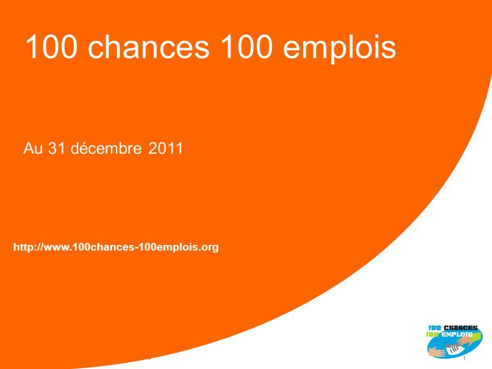 100 chances 100 emplois 1 - Division - Name – Date 100 chances 100 emplois Au 31 décembre 2011 http://www.100chances-100emplois.org