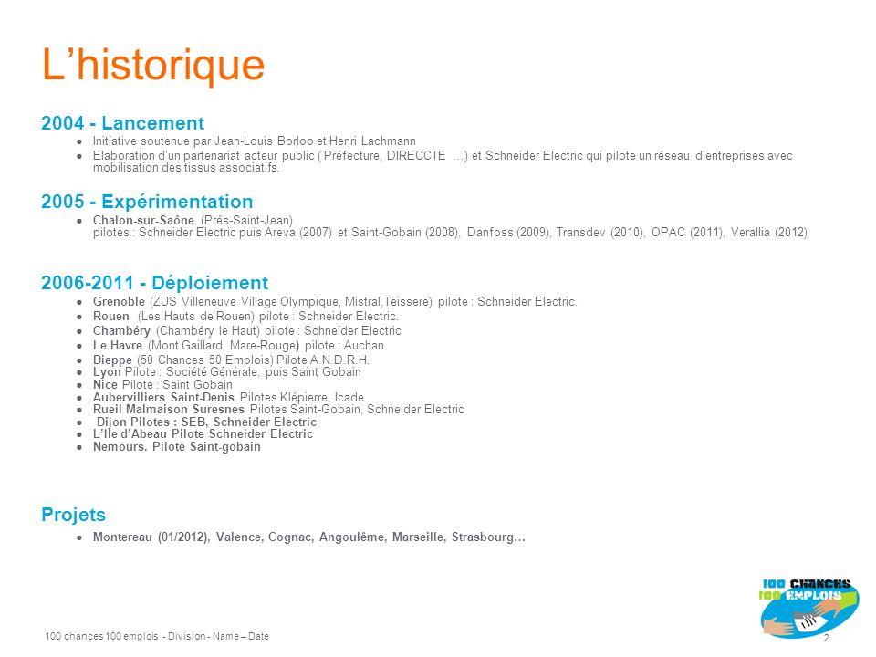 100 chances 100 emplois 2 - Division - Name – Date Lhistorique 2004 - Lancement Initiative soutenue par Jean-Louis Borloo et Henri Lachmann Elaboration dun partenariat acteur public ( Préfecture, DIRECCTE …) et Schneider Electric qui pilote un réseau dentreprises avec mobilisation des tissus associatifs.