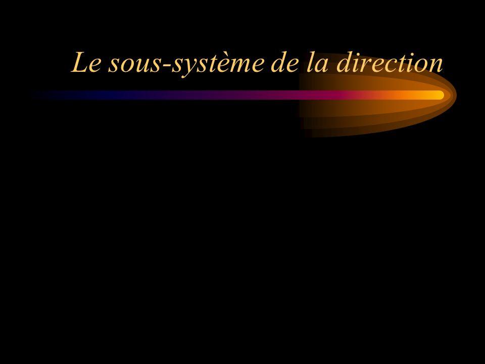 Le sous-système de la direction