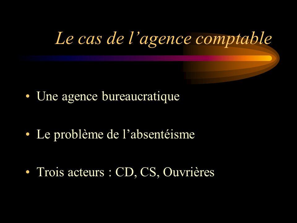 Le cas de lagence comptable Une agence bureaucratique Le problème de labsentéisme Trois acteurs : CD, CS, Ouvrières