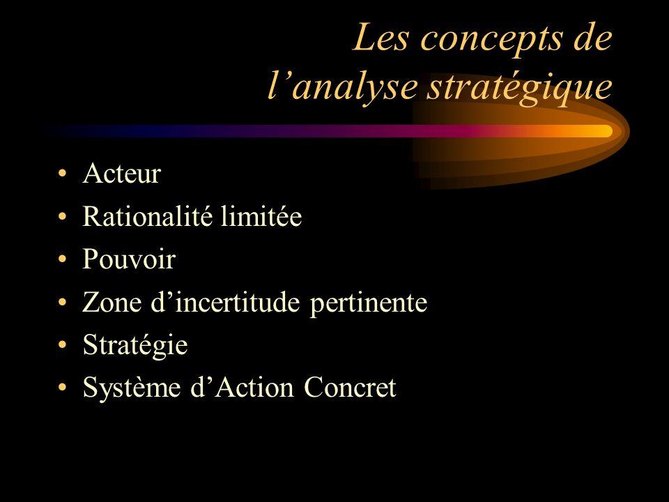 Les concepts de lanalyse stratégique Acteur Rationalité limitée Pouvoir Zone dincertitude pertinente Stratégie Système dAction Concret
