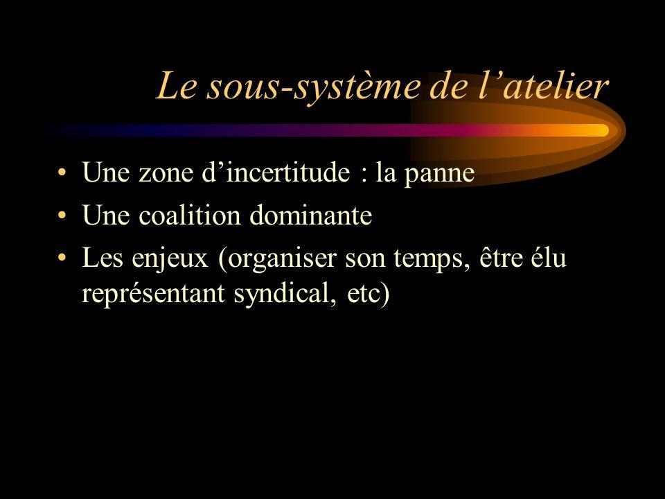 Le sous-système de latelier Une zone dincertitude : la panne Une coalition dominante Les enjeux (organiser son temps, être élu représentant syndical,