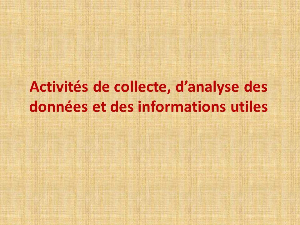 Activités de collecte, danalyse des données et des informations utiles