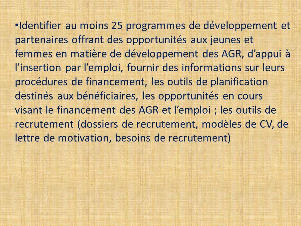 Identifier au moins 25 programmes de développement et partenaires offrant des opportunités aux jeunes et femmes en matière de développement des AGR, dappui à linsertion par lemploi, fournir des informations sur leurs procédures de financement, les outils de planification destinés aux bénéficiaires, les opportunités en cours visant le financement des AGR et lemploi ; les outils de recrutement (dossiers de recrutement, modèles de CV, de lettre de motivation, besoins de recrutement)
