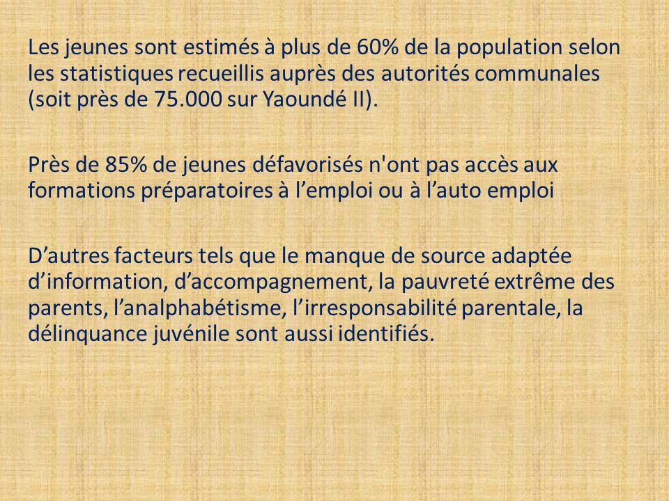 Les jeunes sont estimés à plus de 60% de la population selon les statistiques recueillis auprès des autorités communales (soit près de 75.000 sur Yaoundé II).