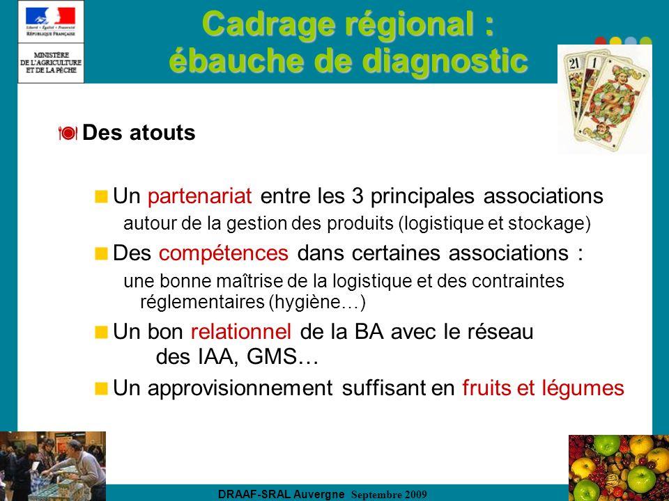 DRAAF-SRAL Auvergne Septembre 2009 Cadrage régional : ébauche de diagnostic Des atouts Un partenariat entre les 3 principales associations autour de la gestion des produits (logistique et stockage) Des compétences dans certaines associations : une bonne maîtrise de la logistique et des contraintes réglementaires (hygiène…) Un bon relationnel de la BA avec le réseau des IAA, GMS… Un approvisionnement suffisant en fruits et légumes