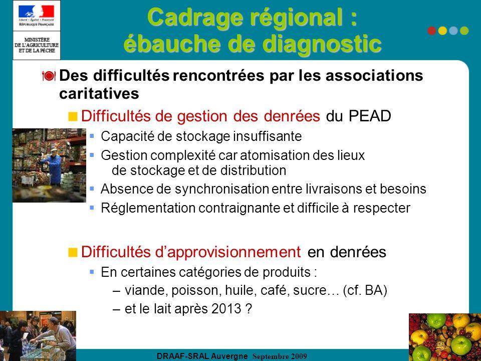 DRAAF-SRAL Auvergne Septembre 2009 Cadrage régional : ébauche de diagnostic Des difficultés rencontrées par les associations caritatives Difficultés d