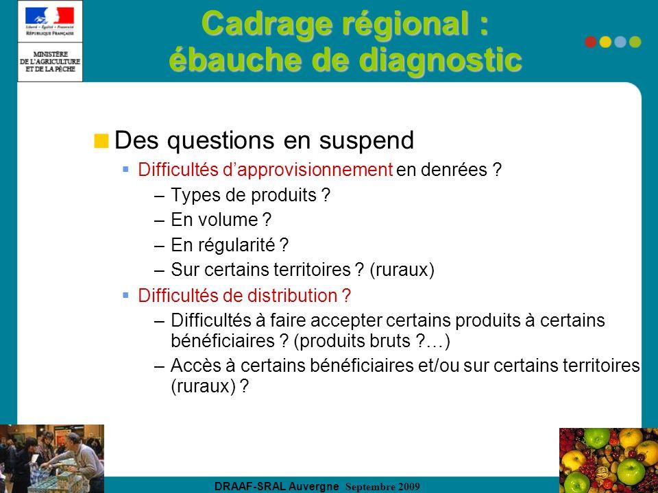 DRAAF-SRAL Auvergne Septembre 2009 Cadrage régional : ébauche de diagnostic Des questions en suspend Difficultés dapprovisionnement en denrées ? –Type