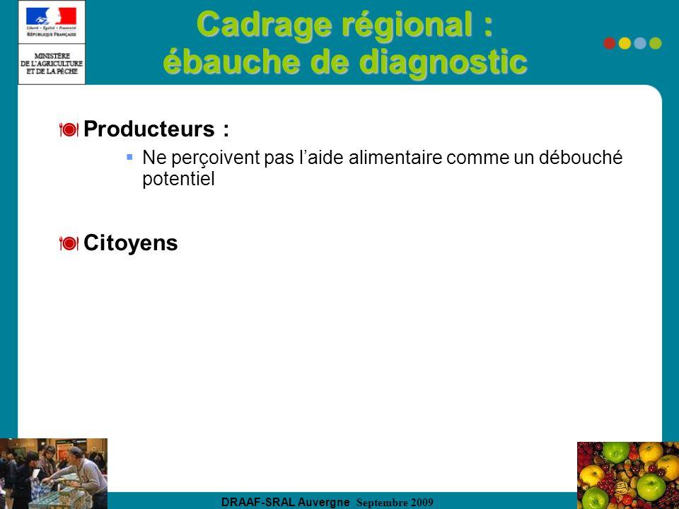 DRAAF-SRAL Auvergne Septembre 2009 Cadrage régional : ébauche de diagnostic Producteurs : Ne perçoivent pas laide alimentaire comme un débouché potentiel Citoyens