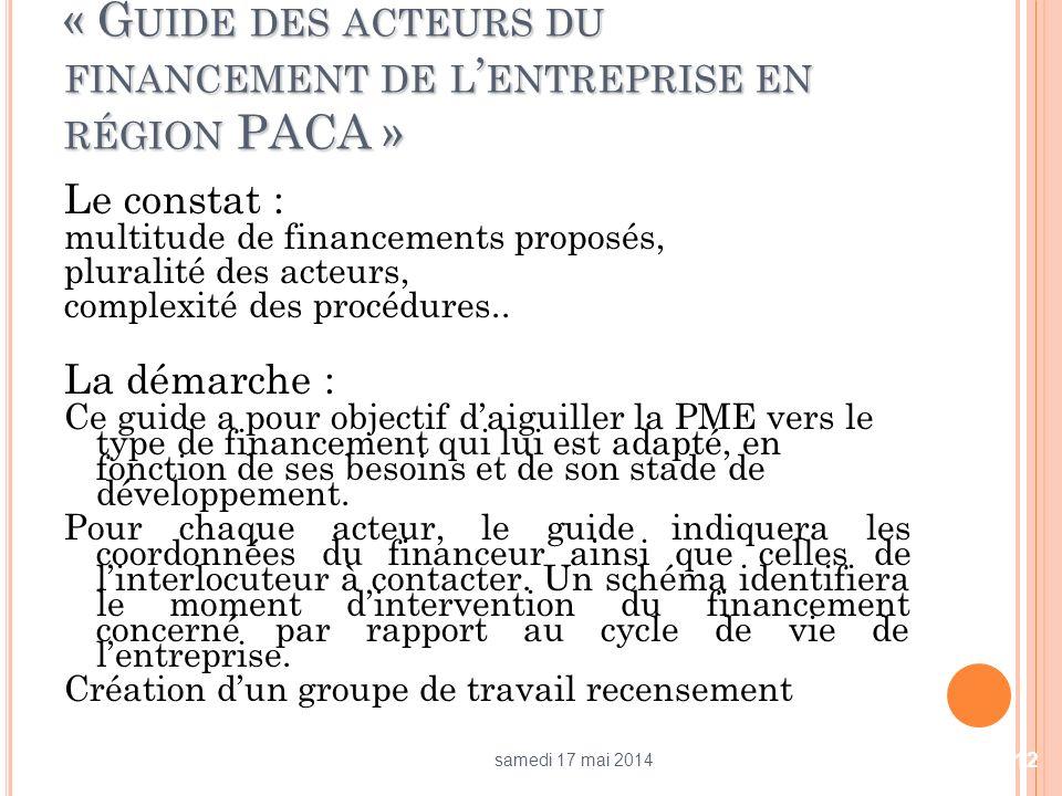 « G UIDE DES ACTEURS DU FINANCEMENT DE L ENTREPRISE EN RÉGION PACA » Le constat : multitude de financements proposés, pluralité des acteurs, complexité des procédures..