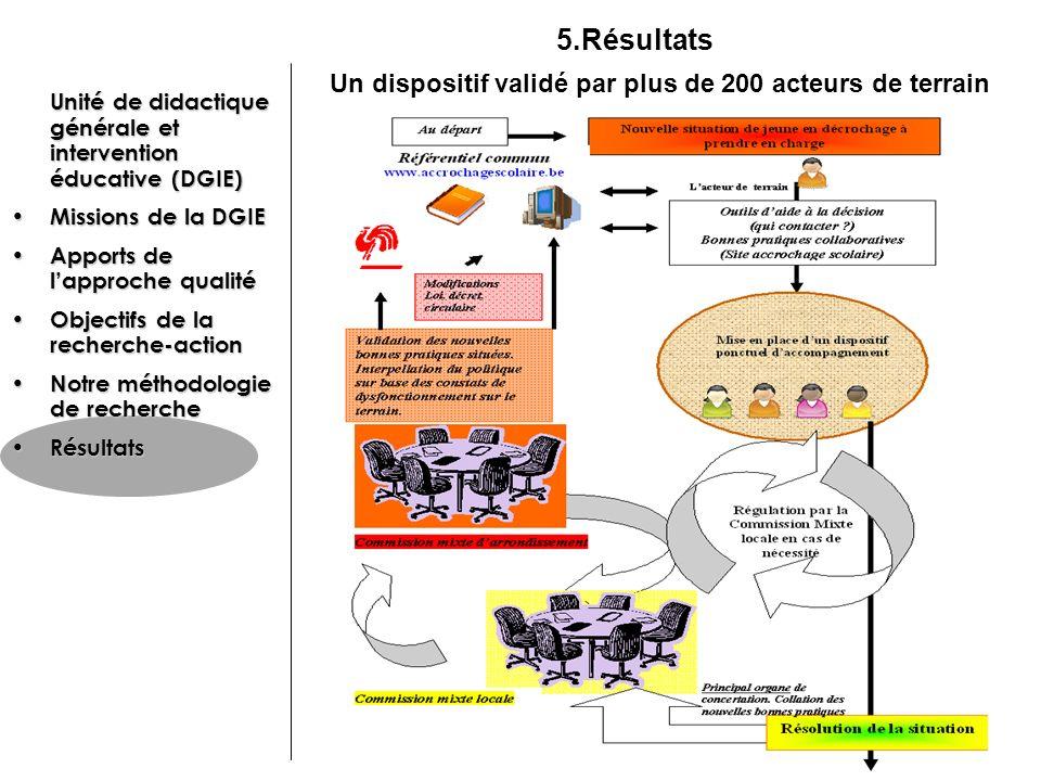 5.Résultats Un dispositif validé par plus de 200 acteurs de terrain Unité de didactique générale et intervention éducative (DGIE) Missions de la DGIE
