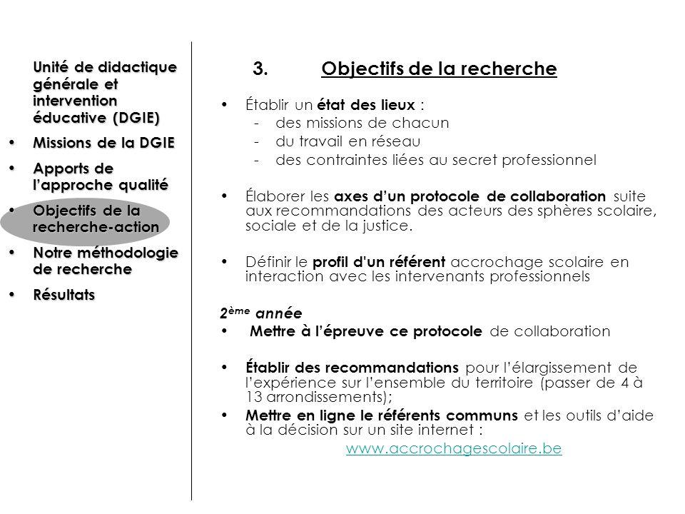 3.Objectifs de la recherche Établir un état des lieux : -des missions de chacun -du travail en réseau -des contraintes liées au secret professionnel É