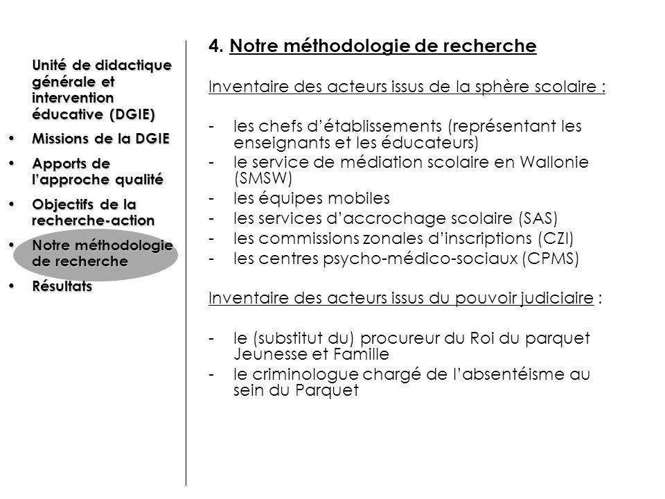 4. Notre méthodologie de recherche Inventaire des acteurs issus de la sphère scolaire : -les chefs détablissements (représentant les enseignants et le