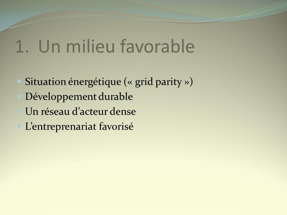 1.Un milieu favorable Situation énergétique (« grid parity ») Développement durable Un réseau dacteur dense Lentreprenariat favorisé