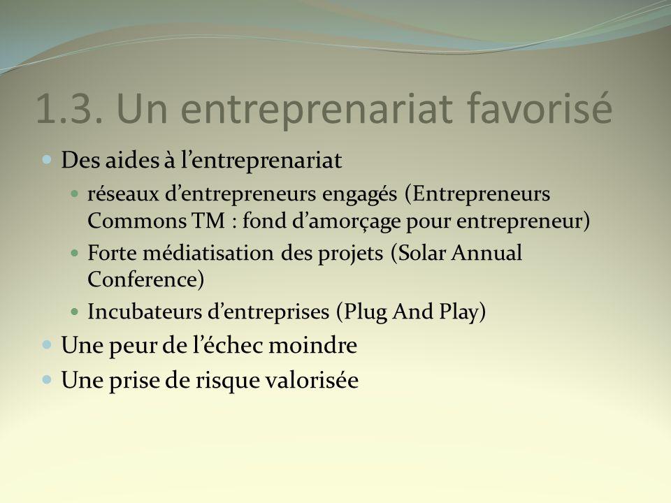 1.3. Un entreprenariat favorisé Des aides à lentreprenariat réseaux dentrepreneurs engagés (Entrepreneurs Commons TM : fond damorçage pour entrepreneu