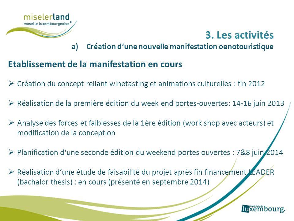 3. Les activités a)Création dune nouvelle manifestation oenotouristique Etablissement de la manifestation en cours Création du concept reliant winetas