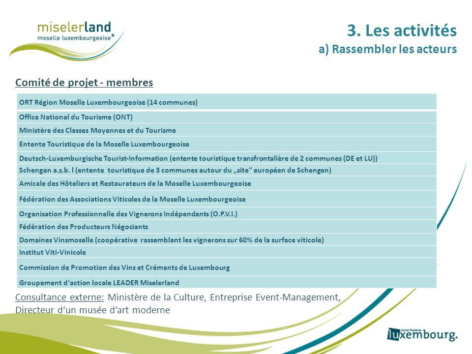 3. Les activités a) Rassembler les acteurs Comité de projet - membres Consultance externe: Ministère de la Culture, Entreprise Event-Management, Direc