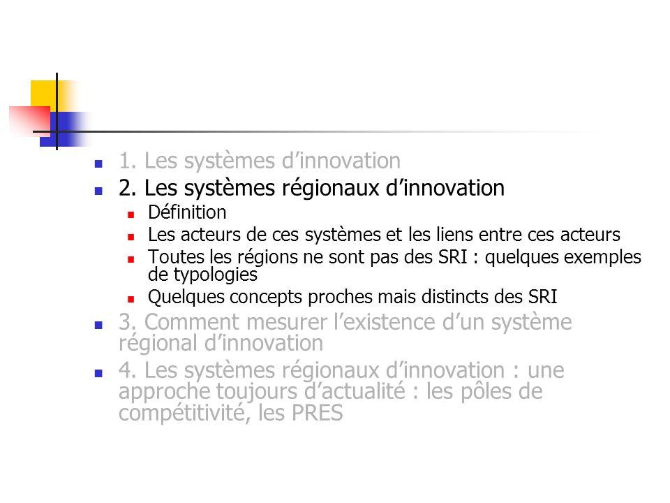1. Les systèmes dinnovation 2. Les systèmes régionaux dinnovation Définition Les acteurs de ces systèmes et les liens entre ces acteurs Toutes les rég