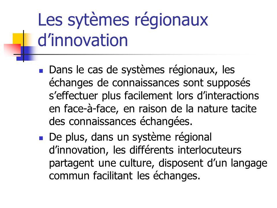 Les sytèmes régionaux dinnovation Dans le cas de systèmes régionaux, les échanges de connaissances sont supposés seffectuer plus facilement lors dinteractions en face-à-face, en raison de la nature tacite des connaissances échangées.