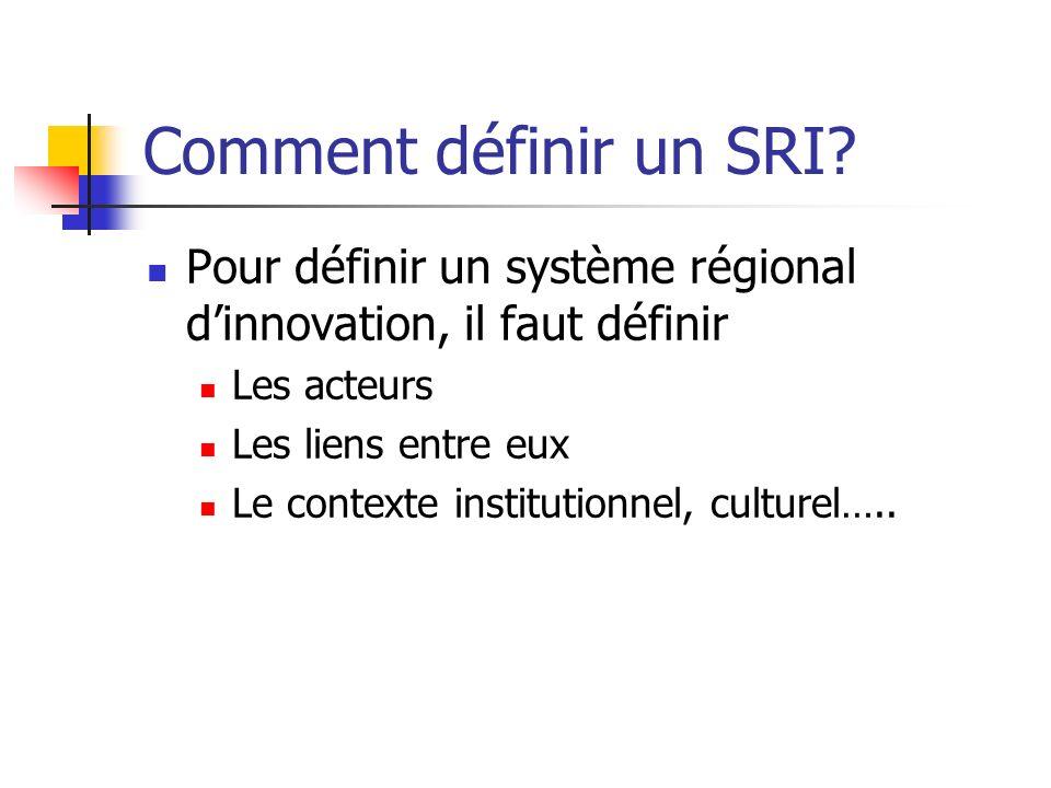 Comment définir un SRI? Pour définir un système régional dinnovation, il faut définir Les acteurs Les liens entre eux Le contexte institutionnel, cult