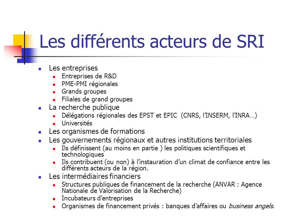 Les différents acteurs de SRI Les entreprises Entreprises de R&D PME-PMI régionales Grands groupes Filiales de grand groupes La recherche publique Dél