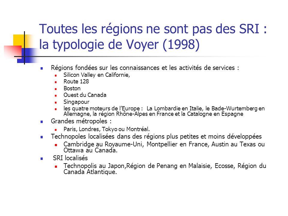 Toutes les régions ne sont pas des SRI : la typologie de Voyer (1998) Régions fondées sur les connaissances et les activités de services : Silicon Valley en Californie, Route 128 Boston Ouest du Canada Singapour les quatre moteurs de lEurope : La Lombardie en Italie, le Bade-Wurtemberg en Allemagne, la région Rhône-Alpes en France et la Catalogne en Espagne Grandes métropoles : Paris, Londres, Tokyo ou Montréal.