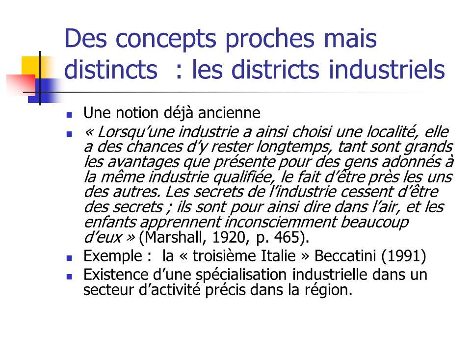 Des concepts proches mais distincts : les districts industriels Une notion déjà ancienne « Lorsquune industrie a ainsi choisi une localité, elle a des